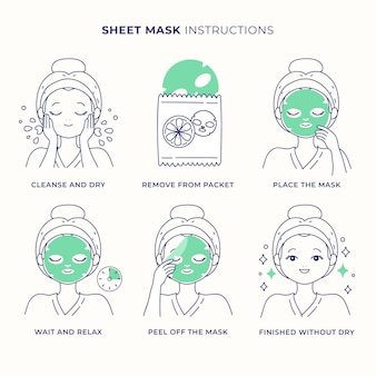 Sheet mask instructions set