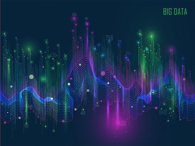 ビッグデータの概念の背景のハイテクデジタル波ネットワークの光沢のある波状構造