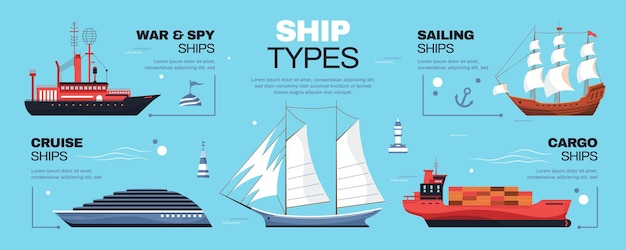 Ship types infographics background with war spy sailing cruise cargo and other sea vehicles illustration