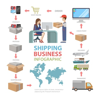 Concetto di infographics tematico stile piano di affari di consegna di spedizione