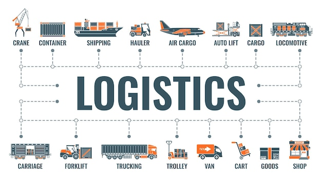Shipping and logistics infographics with two color flat icons air cargo, trucking, ship, railroad freight, shop.