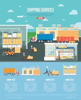 Shipping services and retail distribution banner