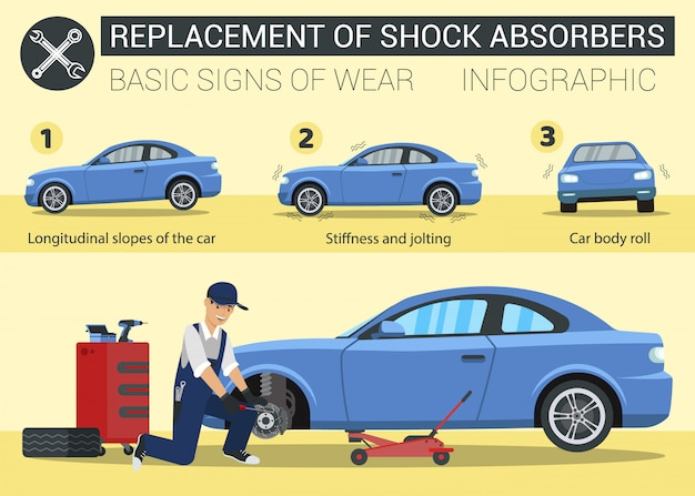 Shook absorbersテンプレートの置き換え