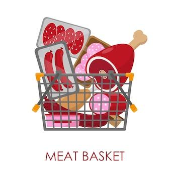 Корзина для покупок, полная мясных продуктов.