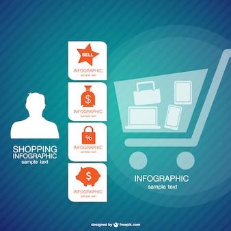 Carrello della spesa di progettazione infografica
