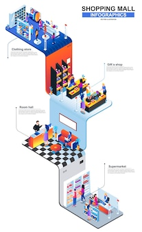 Shopping mall modern isometric concept illustration