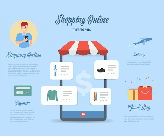 Shopping online on mobile phone infographic.