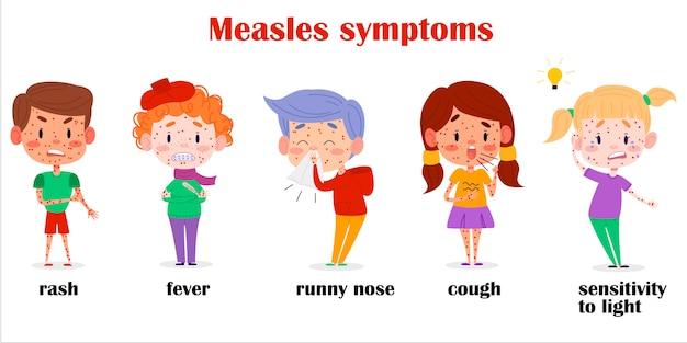 Sick children measles symptoms. kids diseases symptomatic behavior illustration