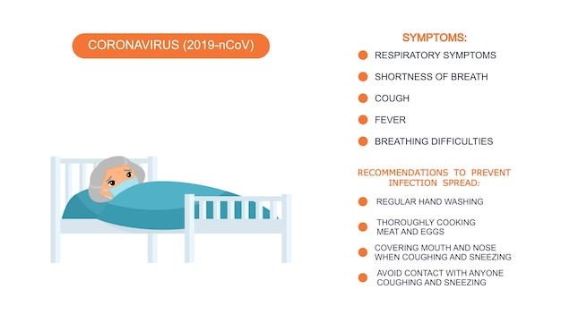 Sick old woman with medical mask in hospital bed, cartoon character. patient relaxing. infographics list of recommendations for protection against coronavirus, symptoms