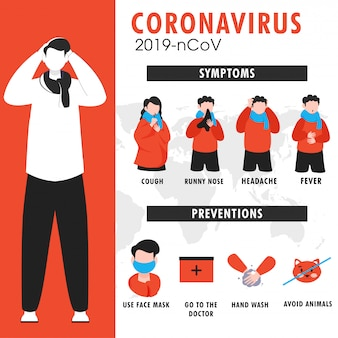 Sickness human showing coronavirus symptoms with prevention on world map background for 2019-ncov.