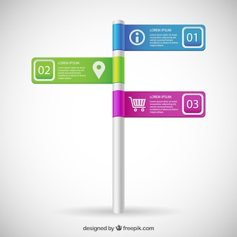 Sign post infographic