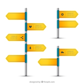 Sign posts