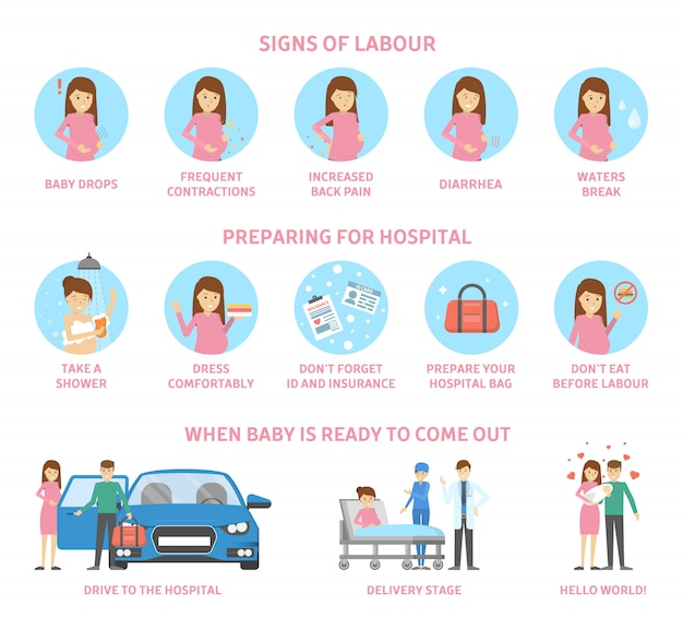 Signs of labour and preparing for hospital before baby birth.