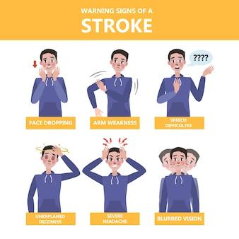 뇌졸중 인포 그래픽의 징후. 건강 상태를 경고합니다. 얼굴 변화와 약점. 의료 및 응급 치료에 대한 아이디어. 플랫 벡터 일러스트 레이션