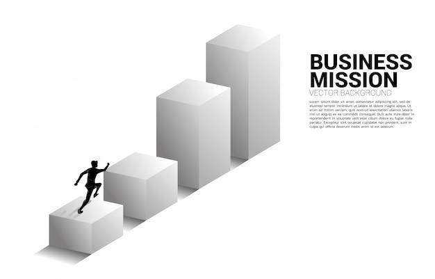Silhouette of businessman running on bar graph