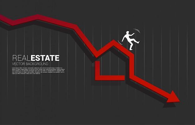 아래쪽 화살표 떨어지는 홈 아이콘에서 떨어지는 사업가의 실루엣. 부동산 사업 및 부동산 가격 하락의 개념