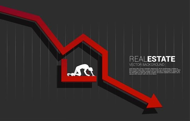 아래로 떨어지는 화살표에 홈 아이콘에 떨어지는 사업가의 실루엣. 부동산 사업 및 부동산 가격 하락의 개념
