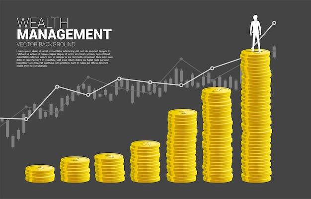 동전의 스택과 함께 성장 그래프 위에 서있는 사업가의 실루엣. 성공 투자 및 비즈니스 성장의 개념