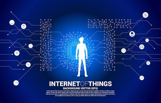 回路のドットとラインのグラフィックスタイルからiotの文言の中心にcpuプロセッサで立っているビジネスマンのシルエット。モノのインターネット技術の概念。