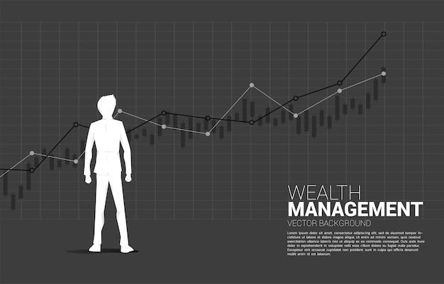 成長グラフと立っているビジネスマンのシルエット。成長ビジネスの概念、キャリアパスでの成功。