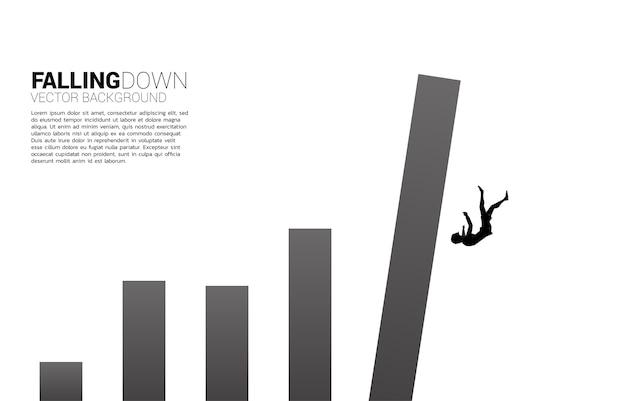 성장 그래프에서 아래로 떨어지는 사업가의 실루엣. 우발적 인 비즈니스 실패 개념 프리미엄 벡터