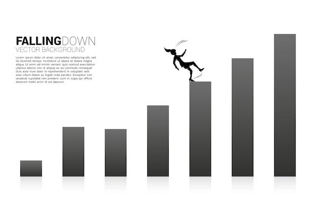 사업가 슬립 및 성장 그래프에서 아래로 떨어지는 실루엣. 실패 및 우발적 비즈니스에 대한 개념