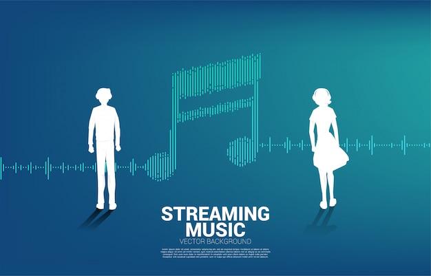 音符としてイコライザー波を持つ男女のシルエット。音楽とサウンドの技術コンセプト