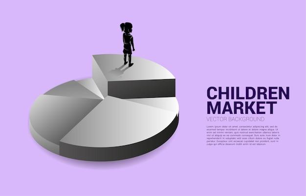 円グラフの上に立っている女の子のシルエット