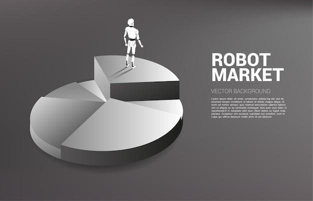 원형 차트 위에 서있는 로봇의 실루엣.
