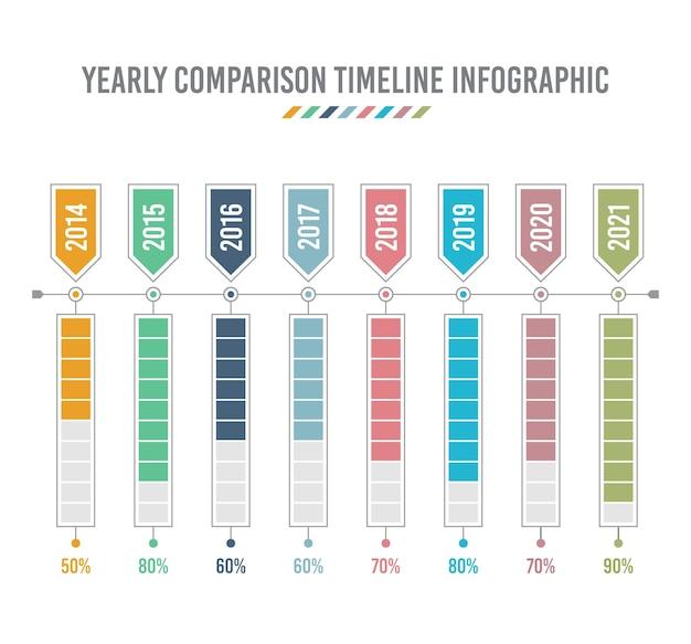 간단한 현대 수평 타임 라인 연간 비교 타임 라인 인포 그래픽