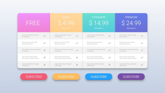 Simple pricing table template on white