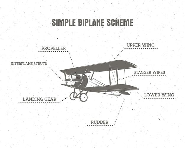 간단한 복고풍 비행기 infographic입니다. 복엽 비행기 계획. 항공 운송 요소. 빈티지 스타일의 그림입니다.