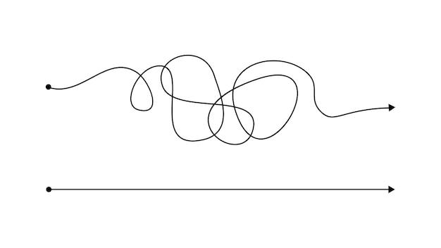 乱雑な線で単純な正しい方法と複雑な間違った方法。開始点と終了点に矢印が付いた黒い線が白い背景で分離されています。ベクトルイラスト