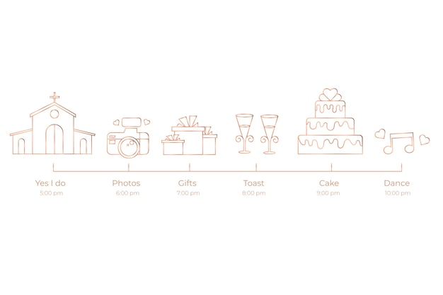 Simplistic wedding timeline