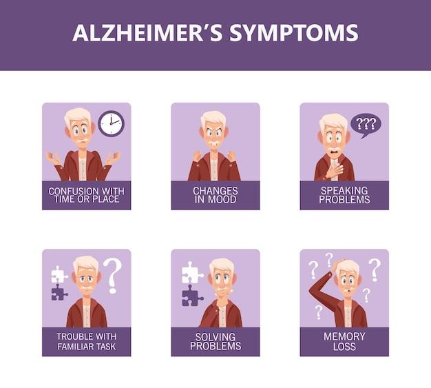 Six alzheimers symptoms