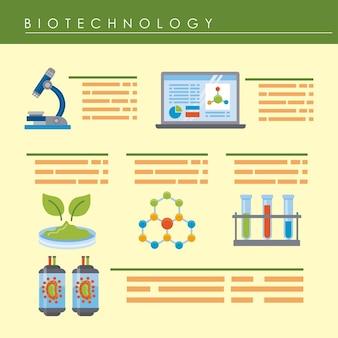 Six bio technology elements