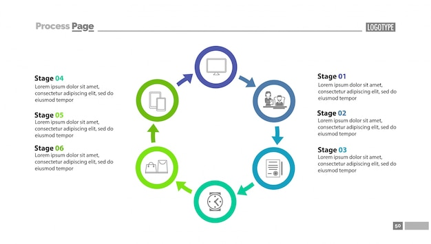 Six stages cycled process chart template