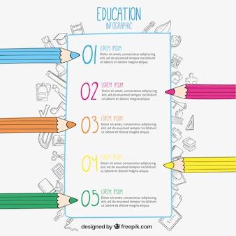 Infografica sketch con le matite