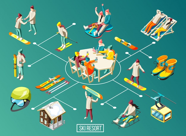 Ski resort isometric flowchart with house for living sports equipment and visitors on turquoise
