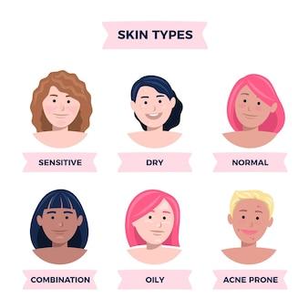 Tipi di pelle e differenze collezione disegnata a mano piatta