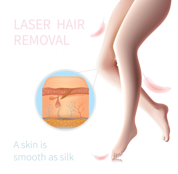 Skin with damaged follicle, laser hair removal