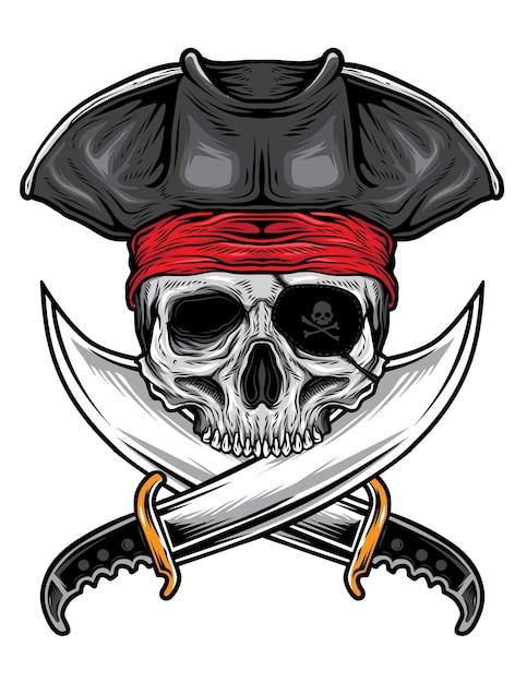 Go Pirates