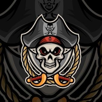 Череп пиратов