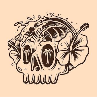 Волна черепа