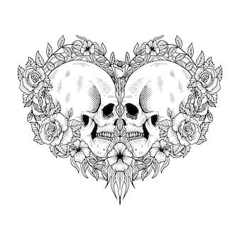 頭蓋骨と心臓