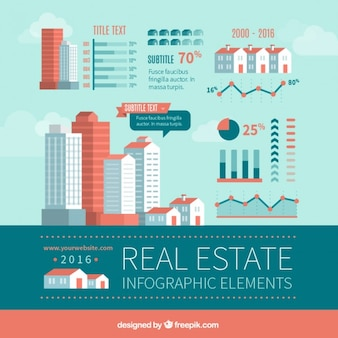 Skyscrapers and houses real estate infographic