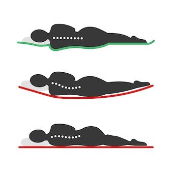 침대 경도에 따른 수면 위치