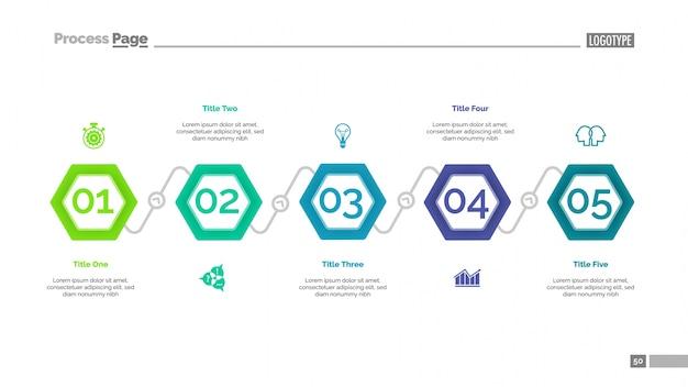 Технологическая схема с пяти элементами slide