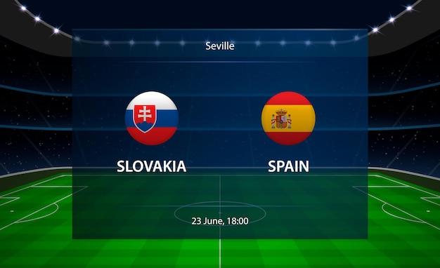 スロバキア対スペインのサッカースコアボード。
