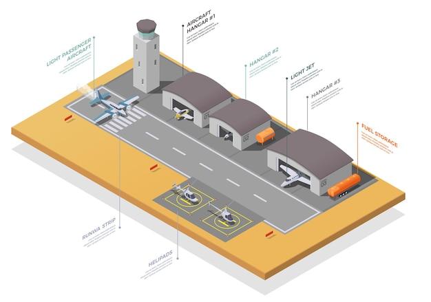 Piccoli hangar per il trasporto aereo e illustrazione isometrica della striscia di decollo